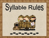 Syllable Rules Posters
