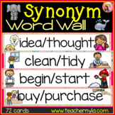 Synonyms - Word Wall - Illustrated