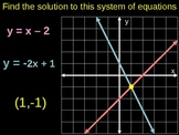 Systems of Equations Unit
