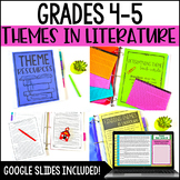 Theme Differentiated Unit