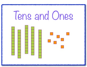 Image result for tens and ones