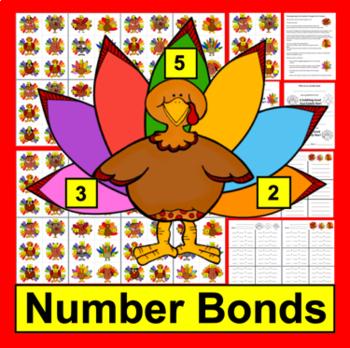 Thanksgiving Math Center - Turkey Fact Families - 102 Turk