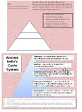 The Caste System of Ancient India
