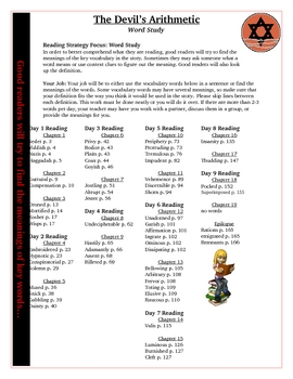 The Devil's Arithmetic Reading Vocabulary Activity Word Study KEY
