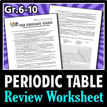 The Periodic Table - Review Worksheet {Editable}