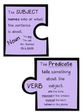 The Subject and Predicate Song