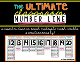The Ultimate Classroom Number Line [0-180] >>> to teach mu