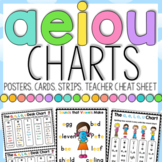 The a, e, i, o, u Posters - Sounds that Vowels Make Helpers