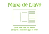 Thinking Maps in Spanish