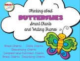 Thinking about Butterflies: Smart Charts and Writing Frames