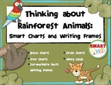 Thinking about Rainforest Animals: Smart Charts and Writin