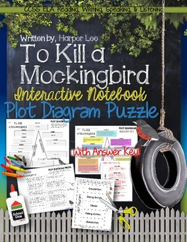 To Kill a Mockingbird, by Harper Lee: Interactive Notebook Plot Diagram Puzzle