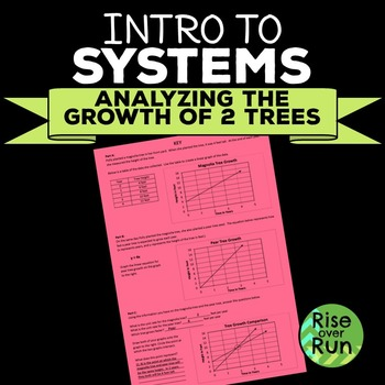 A Introduction to Systems of Linear Equations, free, Common Core