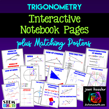 Trigonometry Bundle of Posters and Graphic Organizers Interactive Notebooks