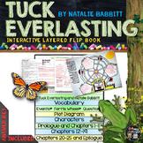 Tuck Everlasting: Interactive Layered Flip Book
