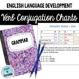 Verb Conjugations Chart