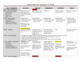 Versatile Elementary Grade Lesson Plan Template
