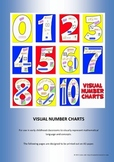 Visual Number Charts 0 - 10