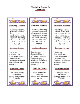 Visualizing - Reading Comprehension Strategy Bookmark