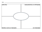 Vocabulary Graphic Organizers (Frayer Model and Four-Squar