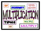 Vocabulary Posters for Addition, Subtraction, Multiplicati
