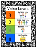 Voice Level Chart with Zebra Border