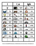 Vowel Phonics Patterns Picture and Word Sorts (Long I - i,