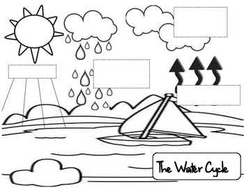 Weather Water Cycle Lessons Tes Teach