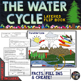 Water Cycle: Layered Flip Flap Book
