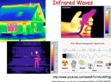 Waves, Light & Sound MINI UNIT: 29 Files = 10 Lessons, Exp