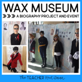Wax Museum: Biography Research Report (Common Core)