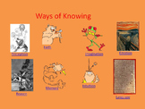 Ways of Knowing - the Theory of Knowledge series