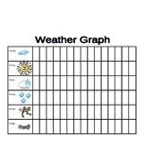 Weather Display / Graph / Pieces / Chart for Calendar w/ S