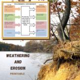Weathering and Erosion Graphic Organizer