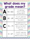 What Does My Grade Mean? Sign