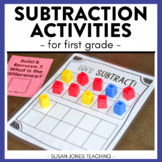 What's The Difference? A Common Core Subtraction Unit for