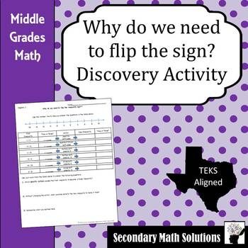 Why Do We Need to Flip the Inequality Sign? Discovery Activity