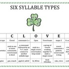 """Six Syllable Types """"CLOVER"""" Chart"""