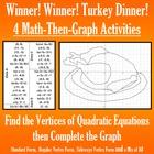 Winner! Winner! Turkey Dinner! - Finding Vertices - 4 Math