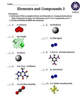 Elements, Compounds, Mixtures - Lessons - Tes Teach