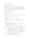 Writing 5 Paragraph Essays Unit