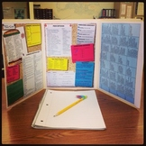 Writing Desk: Reference Sheet for Editing & Revision Writi