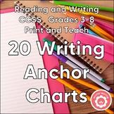 Writing Resources NO PREP!