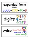 enVision Grade 5 Topic 1 Vocabulary Word Wall Cards