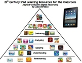 iPad Apps to Use in the Classroom for Technology Integration