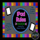 iPad Rules Posters (Colorful and Printable)