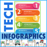 Examining Infographics