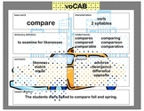 voCAB  compare  ( test taking vocabulary )
